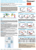 [2016 ELRIG Conference Poster] A Duplexed Calcium and β-Arrestin Assay Protocol for Human Histamine H1 Receptor PathHunter CHO-K1 HRH1 β-Arrestin Cell Line
